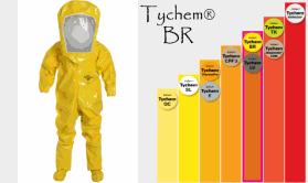 Dupont Tychem BR Hazmat Suit Protection Chart