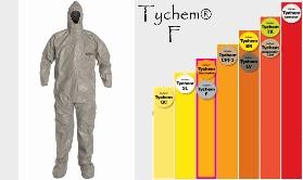 Dupont Tychem F Hazmat Suit Protection Chart