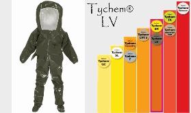 Dupont Tychem LV Hazmat Suit Protection Chart