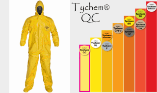 Dupont Tychem QC Hazmat Suit Protection Chart