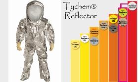 Dupont Tychem Reflector Hazmat Suit Protection Chart