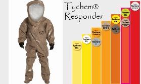 Dupont Tychem Responder Hazmat Suit Protection Chart