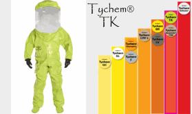 Dupont Tychem TK Hazmat Suit Protection Chart