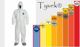 Dupont Tyvek Hazmat Suit Protection Chart